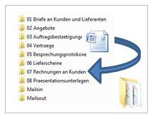 daten und dokumente werden thematisch einfaches projektmanagement - Beispiel Ordnerstruktur Unternehmen
