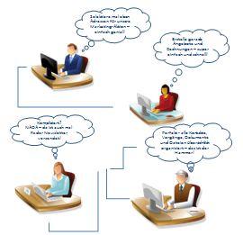 Kundenverwaltung leicht gemacht - auch im Team