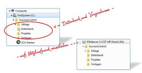 Netzwerk-Installation-Datenbankdatei
