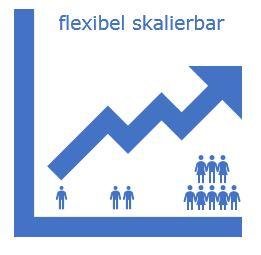 Ob ein oder mehrere Arbeitsplätze - flexibel skalierbar